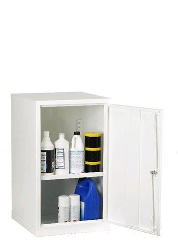 Acid Storage: SU01A
