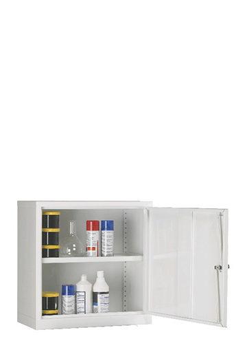 Acid Storage: SU03A