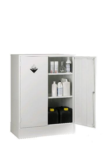Acid Storage: SU06A